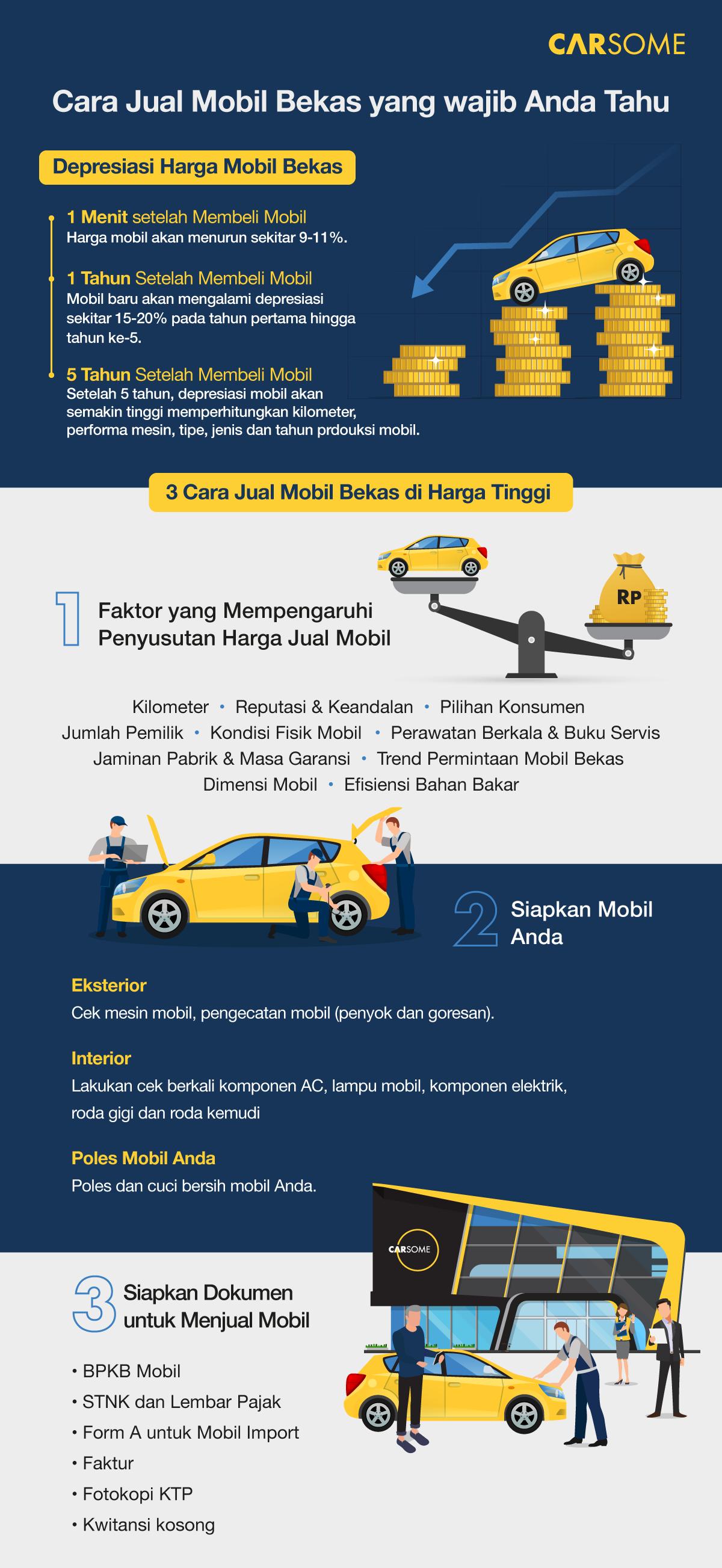 15 Cara Jual Mobil Bekas Cepat Laku Ini 15 Tips Jitunya